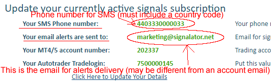 Email and SMS for alerts