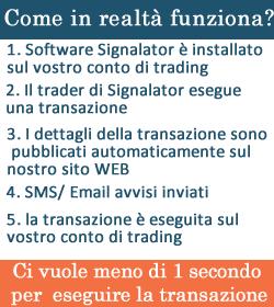 Signalator trading automatico come funziona